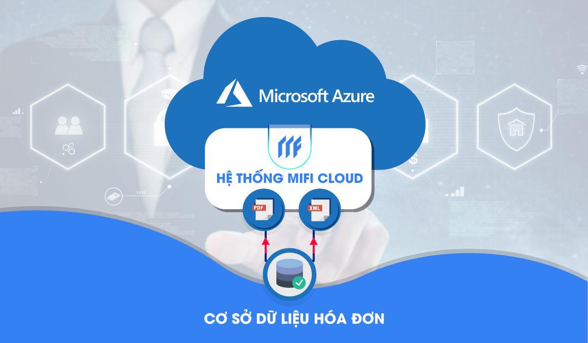 MIFI lưu trữ hóa đơn an toàn tại hệ thống Cloud Azure của Microsoft
