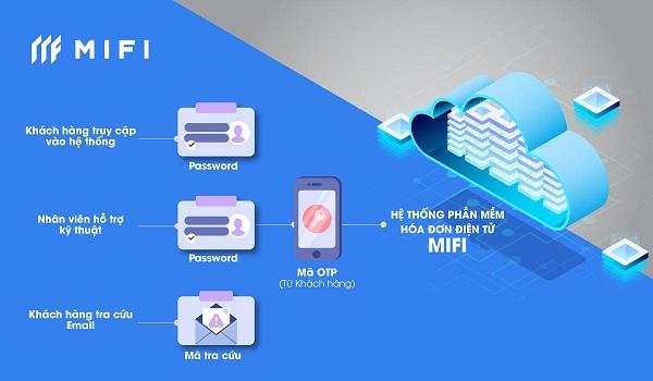 Bảo mật thông tin cho Hóa đơn Điện tử với phần mềm MiFi.