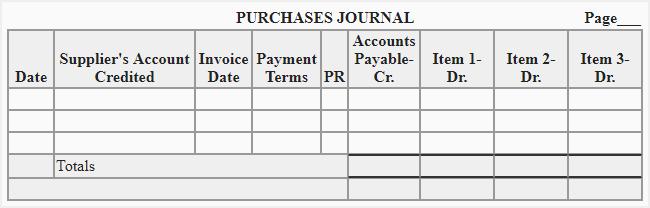 Nghiệp vụ mua hàng xuất hiện nhiều trong thực tế công việc của một kế toán.